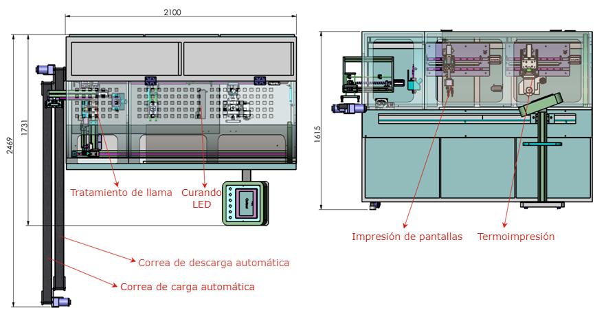 Plano técnico 2 de la máquina automática de serigrafía A-2401SM