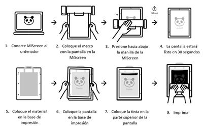 Proceso de impresión de pantallas con MiScreen